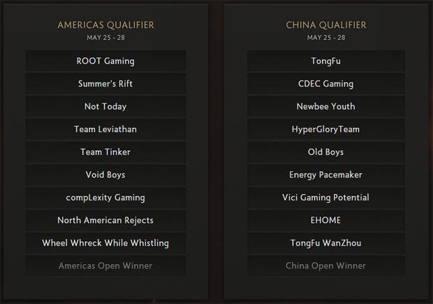 Команды занявшие вторые места