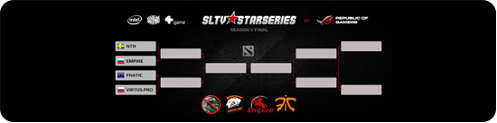 LAN финал SLTV Star Series Season V: Dota 2
